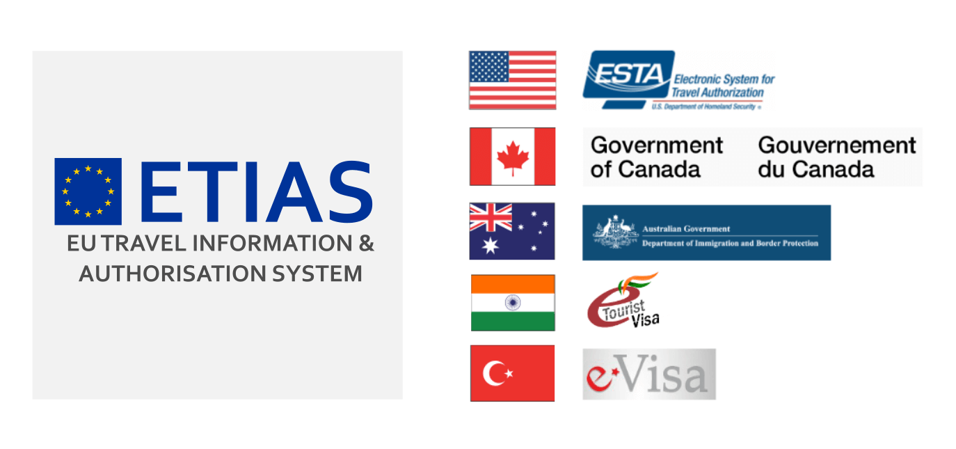 etias-evisas-and-visa-waivers